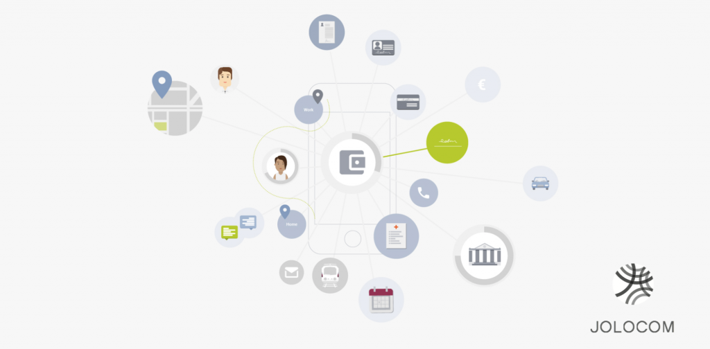 Trusted Data Sharing with Linked Data in the Internet of Things (IoT)